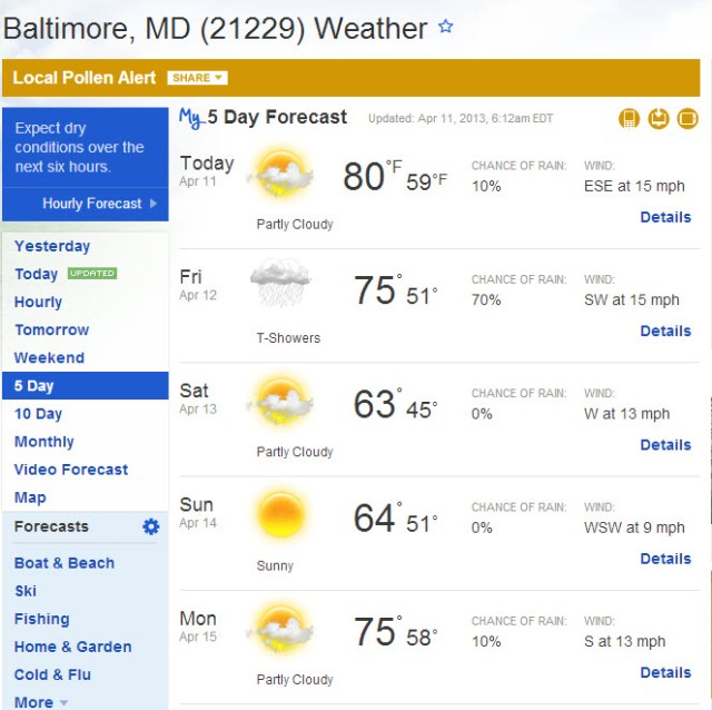 weather 4-10-13